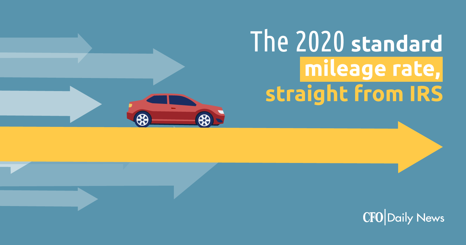 The 2020 standard mileage rate straight from IRS